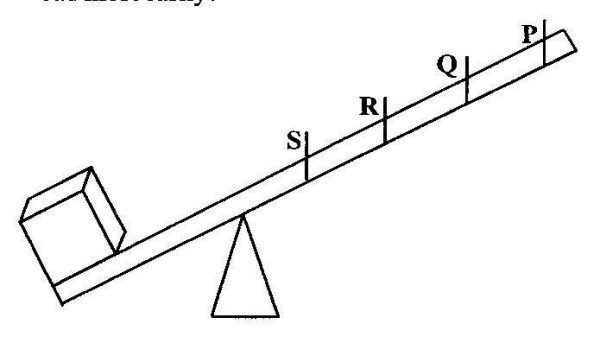 2009-Integrated-Science-paper-1-question-9-image