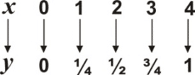 2009-bece-maths-past-question-number-15-image