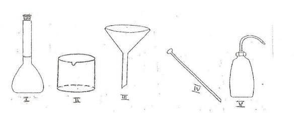 2012-Integrated-Science-paper-2-question-1b-image